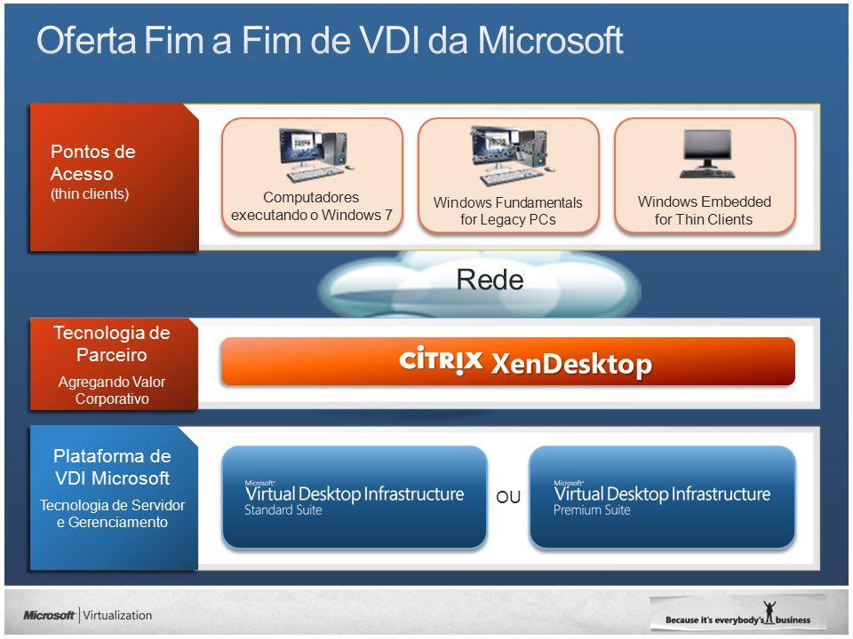 Cliente de Área de Trabalho Remota Agente de Conexão de de Área de Trabalho Remota Acesso Web de de Área de Trabalho Remota Gateway de de Área de Trabalho Remota Active Directory de de Área de Trabalho Remota Servidor de Licenciamento de Área de Trabalho Remota Host de Virtualização de Área de Trabalho Remota para VDI Host de Sessão de Área de Trabalho Remota Microsoft Application Virtualization for TS Apenas Áreas de Trabalho de VDIVDI + Áreas de Trabalho Baseadas em Sessão