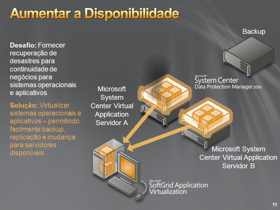 Microsoft System Center Virtual Application Servidor A Solução: Virtualizar sistemas operacionais e aplicativos – permitindo facilmente backup, replic