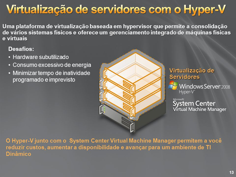 O Hyper-V junto com o System Center Virtual Machine Manager permitem a você reduzir custos, aumentar a disponibilidade e avançar para um ambiente de T