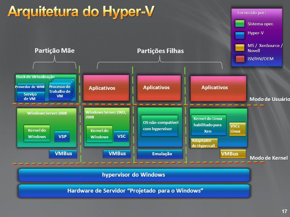 Fornecido por: Sistema oper. MS / XenSource / Novell ISV/IHV/OEM Hyper-V hypervisor do Windows Hardware de Servidor Projetado para o Windows OS não-co