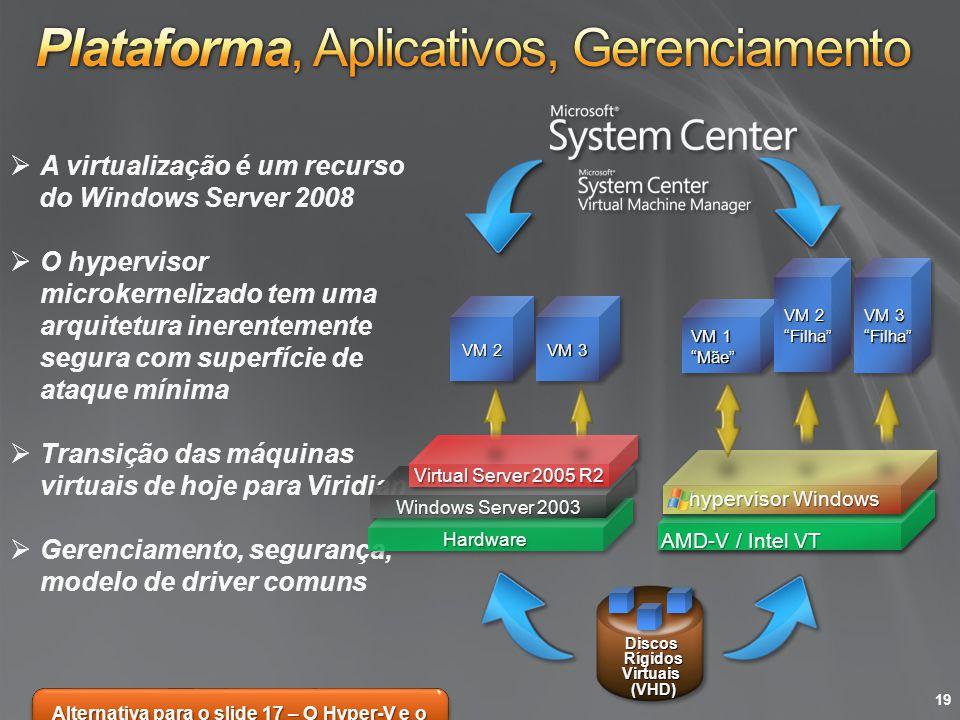 A virtualização é um recurso do Windows Server 2008 O hypervisor microkernelizado tem uma arquitetura inerentemente segura com superfície de ataque mí