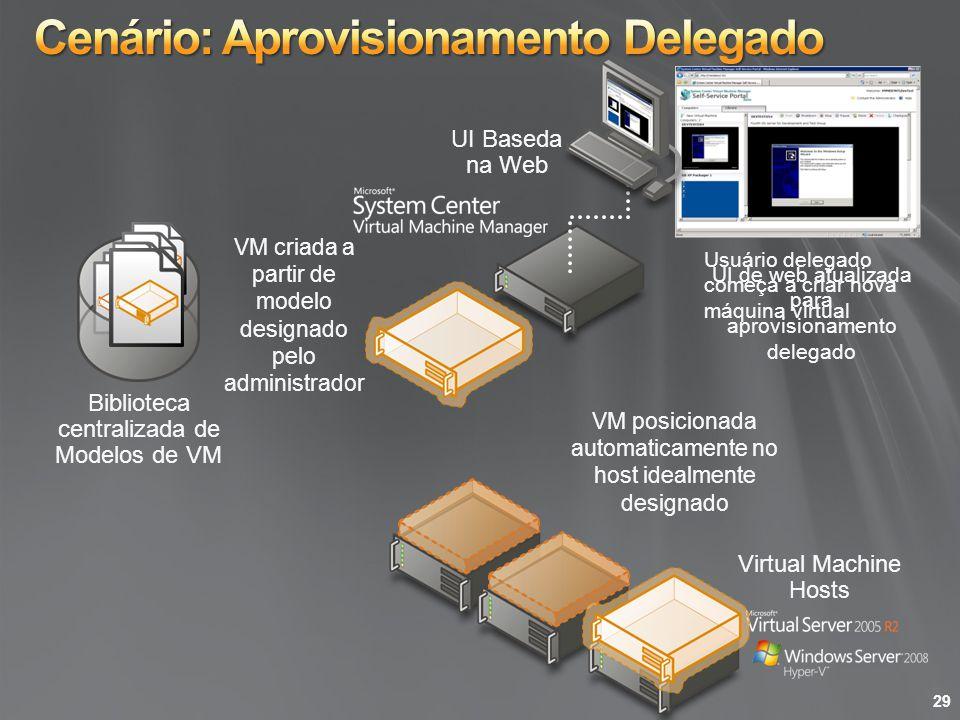 VM posicionada automaticamente no host idealmente designado Biblioteca centralizada de Modelos de VM VM criada a partir de modelo designado pelo admin