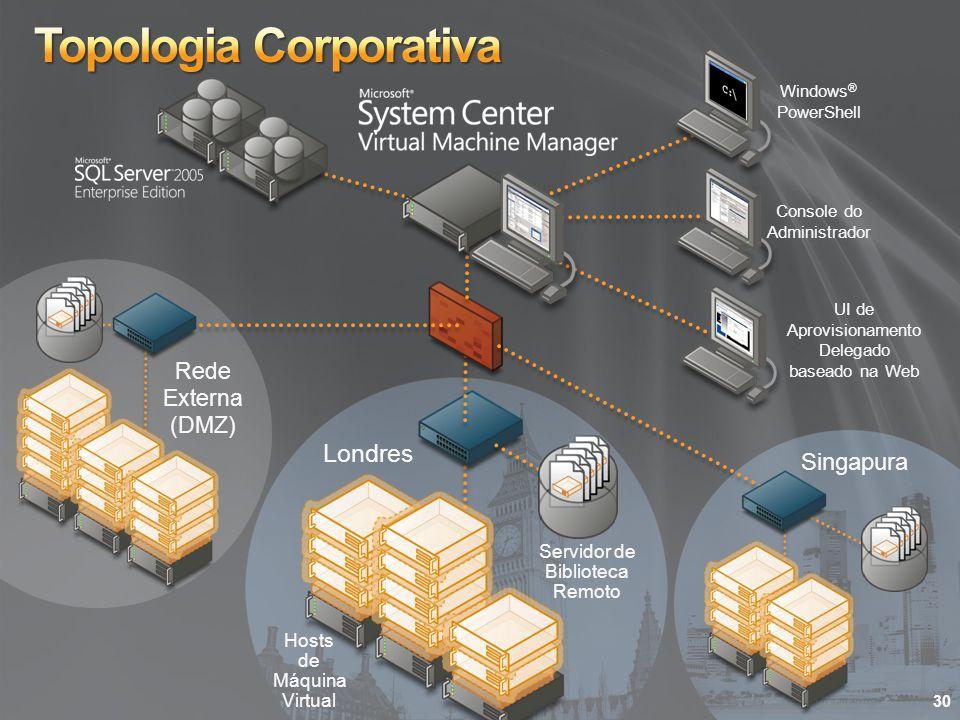 Londres Windows ® PowerShell Console do Administrador UI de Aprovisionamento Delegado baseado na Web Rede Externa (DMZ) Singapura Hosts de Máquina Vir
