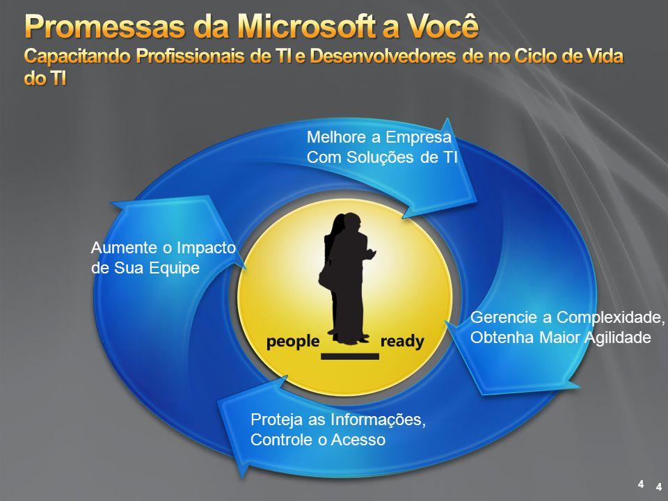 4 4 Melhore a Empresa Com Soluções de TI Gerencie a Complexidade, Obtenha Maior Agilidade Proteja as Informações, Controle o Acesso Aumente o Impacto