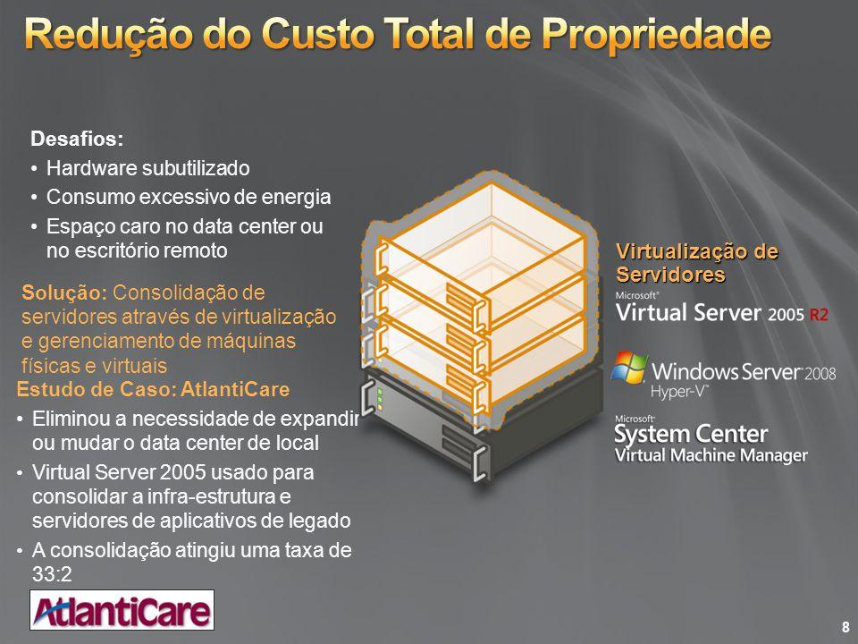 Solução: Consolidação de servidores através de virtualização e gerenciamento de máquinas físicas e virtuais Desafios: Hardware subutilizado Consumo ex