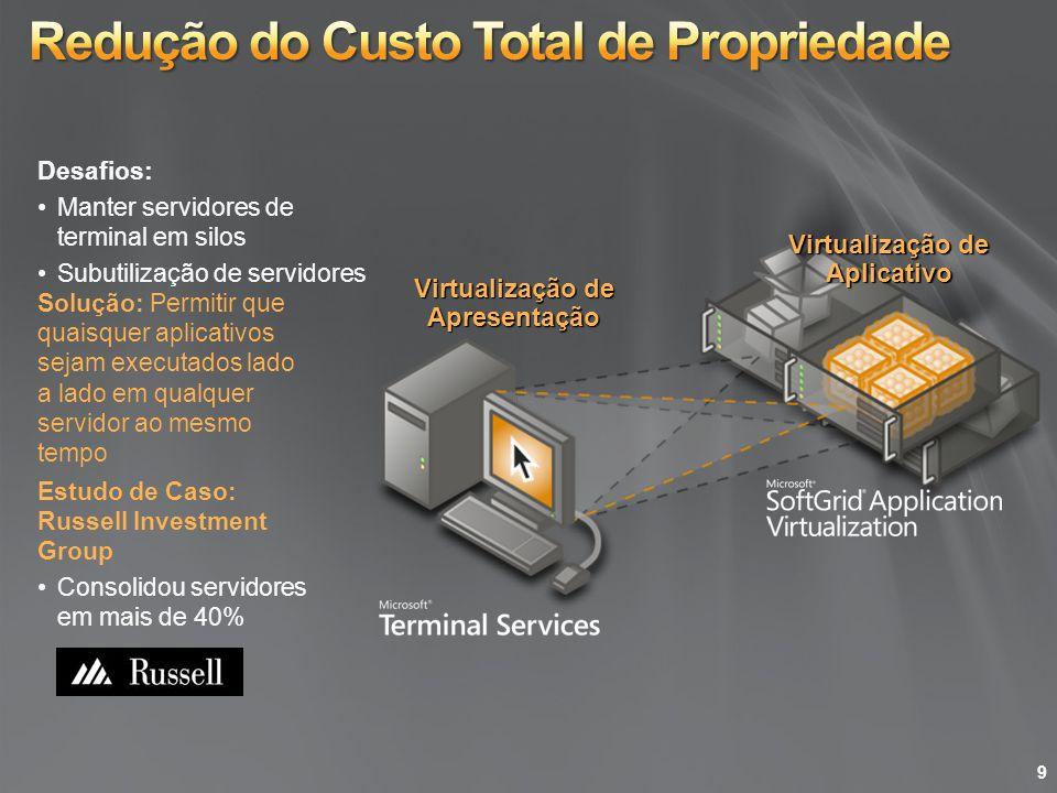 Virtualização de Aplicativo Virtualização de Apresentação Solução: Permitir que quaisquer aplicativos sejam executados lado a lado em qualquer servido