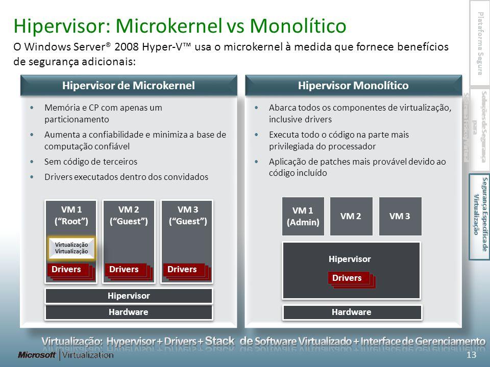 Hipervisor: Microkernel vs Monolítico O Windows Server® 2008 Hyper-V usa o microkernel à medida que fornece benefícios de segurança adicionais: 13 Hipervisor de Microkernel Hardware Hipervisor Virtualização Drivers Memória e CP com apenas um particionamento Aumenta a confiabilidade e minimiza a base de computação confiável Sem código de terceiros Drivers executados dentro dos convidados Hipervisor Monolítico Abarca todos os componentes de virtualização, inclusive drivers Executa todo o código na parte mais privilegiada do processador Aplicação de patches mais provável devido ao código incluído VM 1 (Admin) VM 2VM 3 Hardware Drivers VM 1 (Root) VM 2 (Guest) VM 3 (Guest) Hipervisor Plataforma Segura Soluções de Segurança para Sistema Físico/Virtual Segurança Específica de Virtualização Plataforma Segura Soluções de Segurança para Sistema Físico/Virtual Segurança Específica de Virtualização