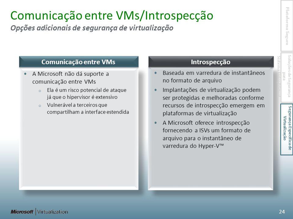 A Microsoft não dá suporte a comunicação entre VMs o Ela é um risco potencial de ataque já que o hipervisor é extensivo o Vulnerável a terceiros que compartilham a interface estendida Comunicação entre VMs/Introspecção Comunicação entre VMs 24 Baseada em varredura de instantâneos no formato de arquivo Implantações de virtualização podem ser protegidas e melhoradas conforme recursos de introspecção emergem em plataformas de virtualização A Microsoft oferece introspecção fornecendo a ISVs um formato de arquivo para o instantâneo de varredura do Hyper-V Introspecção Opções adicionais de segurança de virtualização Plataforma Segura Soluções de Segurança para Sistema Físico/Virtual Segurança Específica de Virtualização