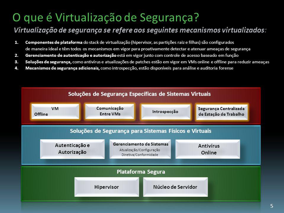 Todas as soluções Microsoft para virtualização fornecem um único armazenamento de identidades para autenticar usuários com o Microsoft® Active Directory® em sistemas físicos e virtuais.