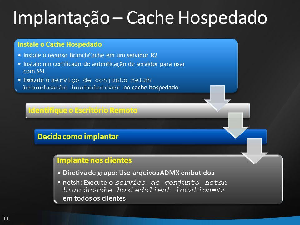 11 Implantação – Cache Hospedado Instale o Cache Hospedado Instale o recurso BranchCache em um servidor R2 Instale um certificado de autenticação de s