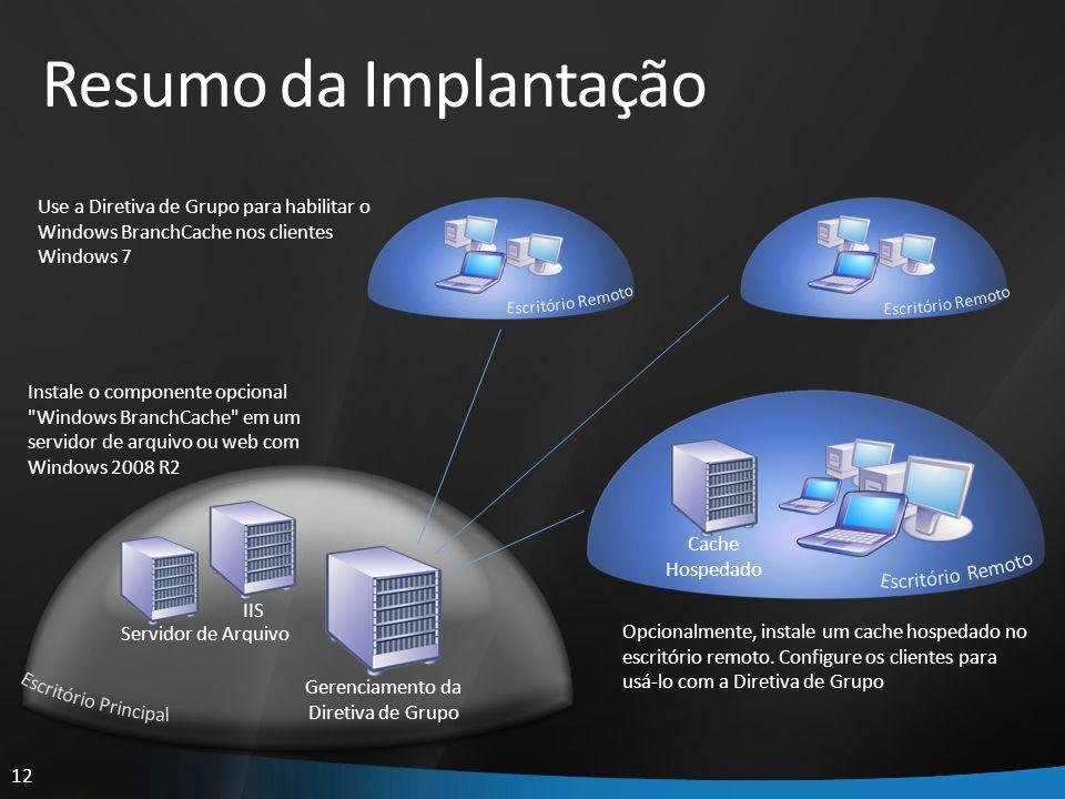 12 IIS Servidor de Arquivo Gerenciamento da Diretiva de Grupo Instale o componente opcional