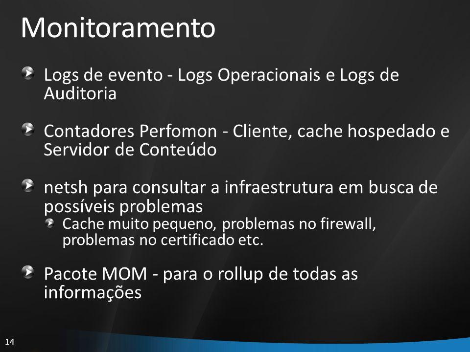 14 Monitoramento Logs de evento - Logs Operacionais e Logs de Auditoria Contadores Perfomon - Cliente, cache hospedado e Servidor de Conteúdo netsh pa
