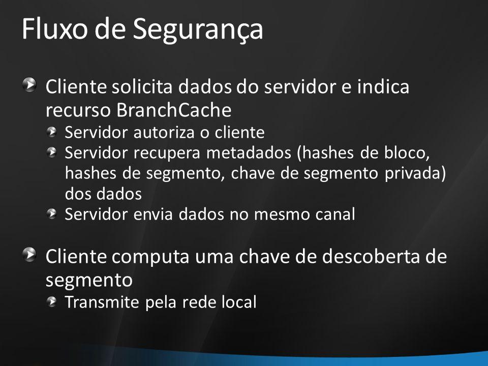 Fluxo de Segurança Cliente solicita dados do servidor e indica recurso BranchCache Servidor autoriza o cliente Servidor recupera metadados (hashes de