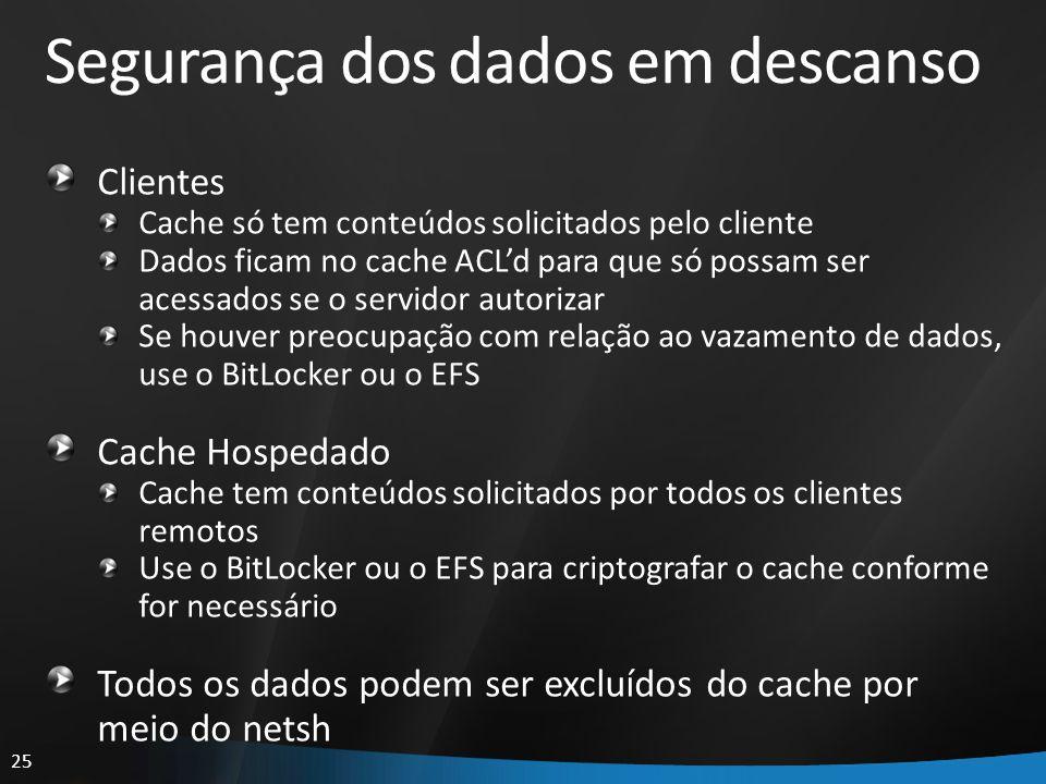 25 Segurança dos dados em descanso Clientes Cache só tem conteúdos solicitados pelo cliente Dados ficam no cache ACLd para que só possam ser acessados