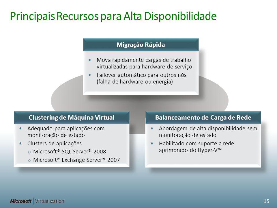 Principais Recursos para Alta Disponibilidade Adequado para aplicações com monitoração de estado Clusters de aplicações o Microsoft® SQL Server® 2008