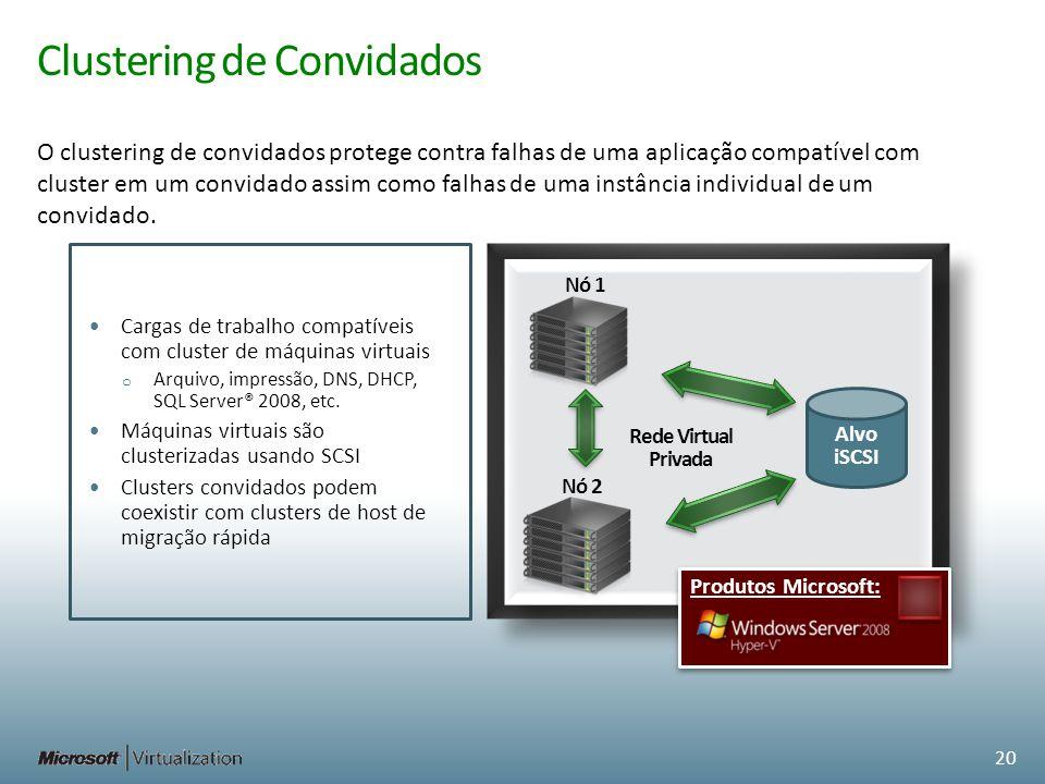 Clustering de Convidados Cargas de trabalho compatíveis com cluster de máquinas virtuais o Arquivo, impressão, DNS, DHCP, SQL Server® 2008, etc. Máqui