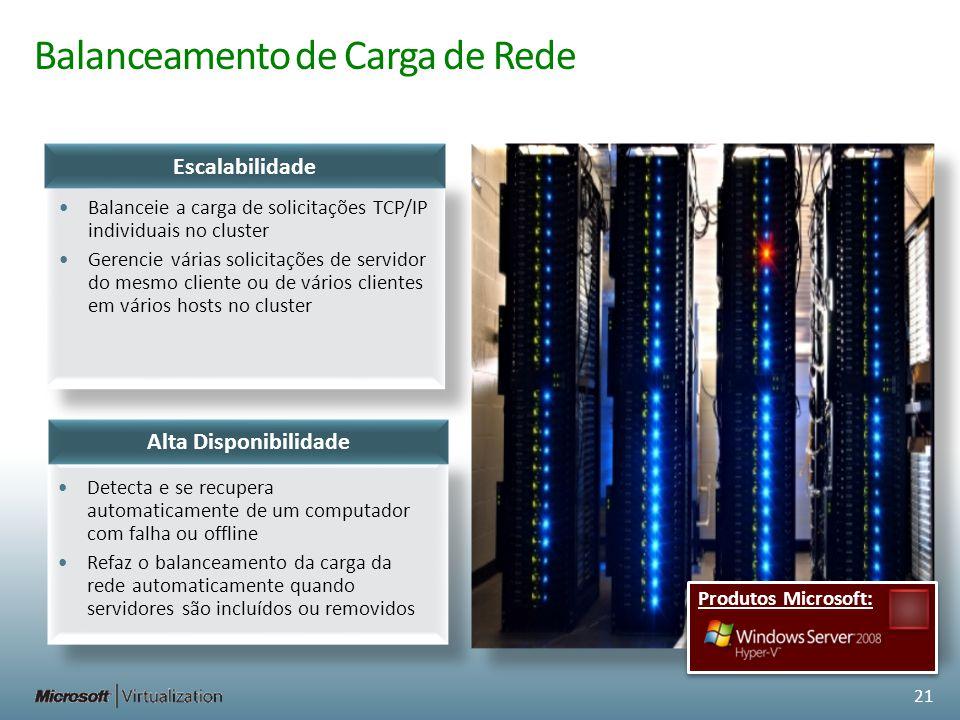 Balanceamento de Carga de Rede Balanceie a carga de solicitações TCP/IP individuais no cluster Gerencie várias solicitações de servidor do mesmo clien