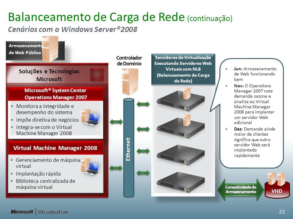 Balanceamento de Carga de Rede (continuação) Cenários com o Windows Server®2008 Servidores de Virtualização Executando Servidores Web Virtuais com NLB