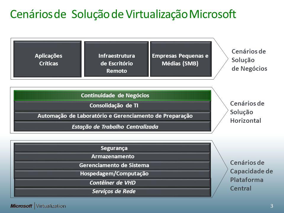 Cenários de Solução de Virtualização Microsoft Cenários de Solução de Negócios Cenários de Solução Horizontal Cenários de Capacidade de Plataforma Cen