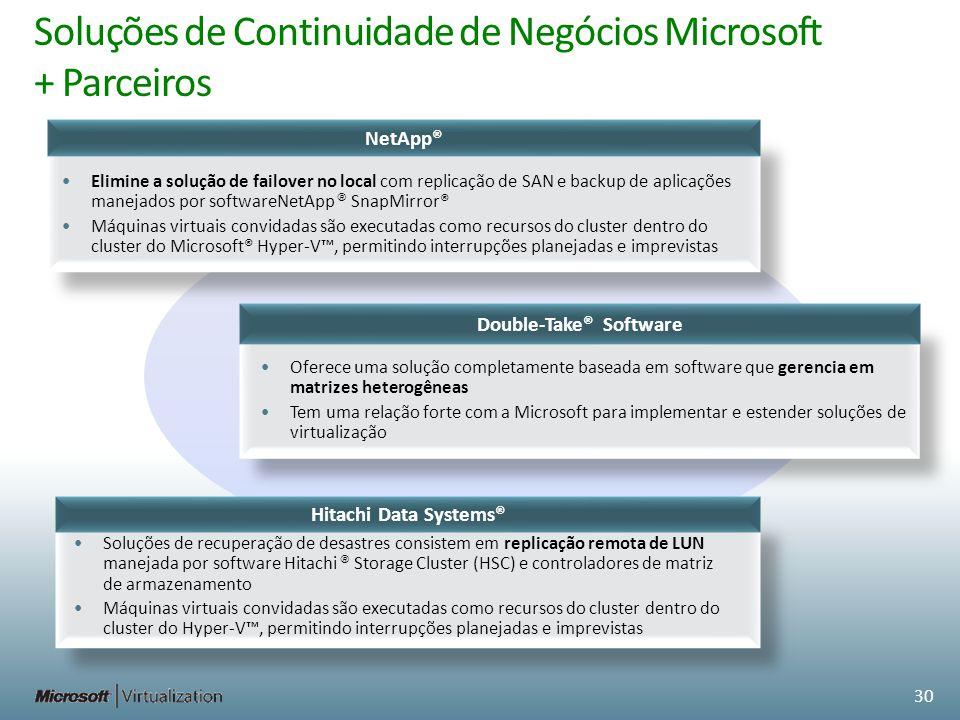 Soluções de Continuidade de Negócios Microsoft + Parceiros Soluções de recuperação de desastres consistem em replicação remota de LUN manejada por sof