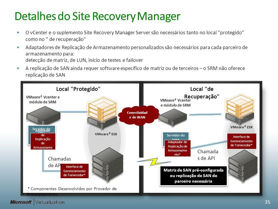 Matriz de SAN pré-configurada ou replicação de SAN de parceiro necessária Detalhes do Site Recovery Manager Local