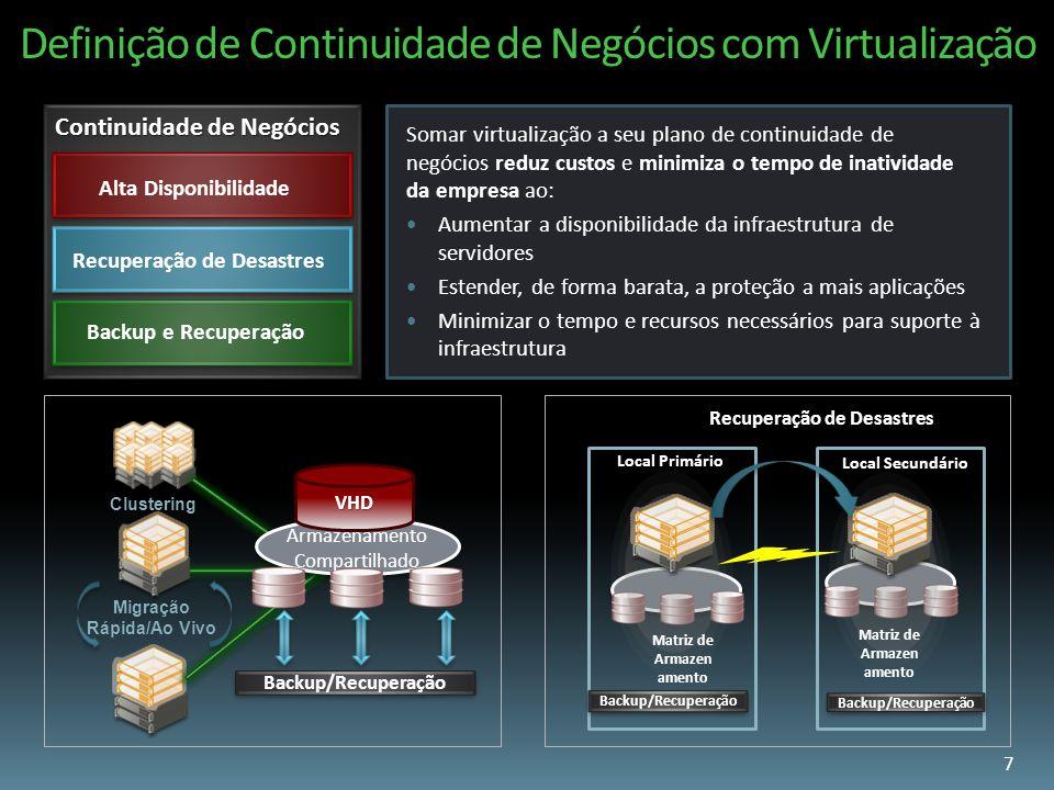 Definição de Continuidade de Negócios com Virtualização Somar virtualização a seu plano de continuidade de negócios reduz custos e minimiza o tempo de