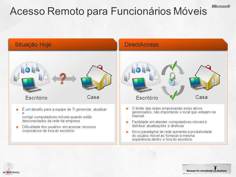 Pode ser executado no Windows Server ® 2008 R2 Localiza-se no limite da rede Uma única caixa por padrão Os serviços podem ser divididos por escalabilidade Servidor Pode ser executado no Windows ® 7 Parte do domínio Configuração inicial feita na rede corporativa ou através de VPN Cliente