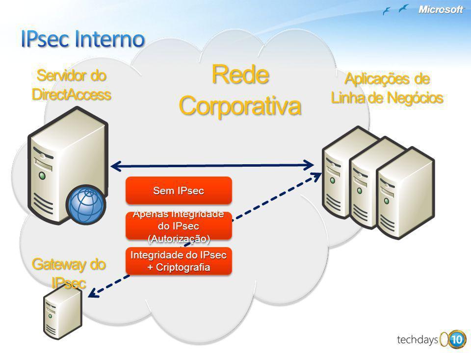 Rede Corporativa Servidor do DirectAccess Aplicações de Linha de Negócios Sem IPsec Gateway do IPsec Apenas Integridade do IPsec (Autorização) Integri