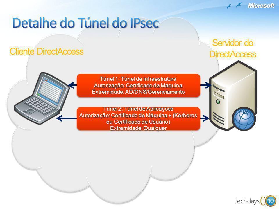 Servidor do DirectAccess Cliente DirectAccess Túnel 1: Túnel de Infraestrutura Autorização: Certificado da Máquina Extremidade: AD/DNS/Gerenciamento T