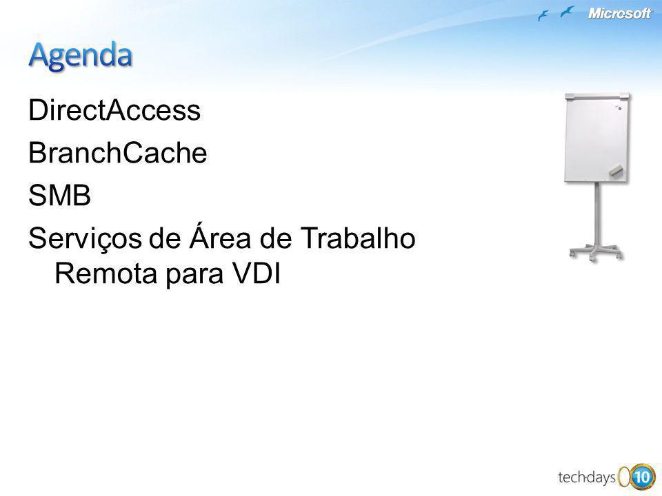 DirectAccess BranchCache SMB Serviços de Área de Trabalho Remota para VDI