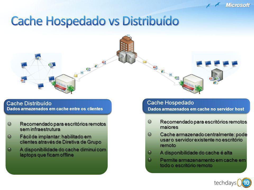 Cache Hospedado Dados armazenados em cache no servidor host Recomendado para escritórios remotos maiores Cache armazenado centralmente: pode usar o se