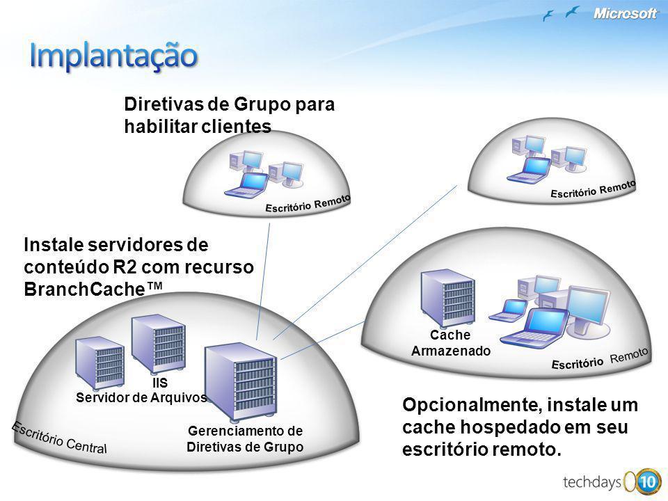 IIS Servidor de Arquivos Gerenciamento de Diretivas de Grupo Instale servidores de conteúdo R2 com recurso BranchCache Diretivas de Grupo para habilit