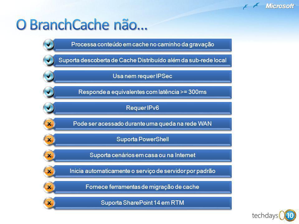 Processa conteúdo em cache no caminho da gravação Suporta descoberta de Cache Distribuído além da sub-rede local Usa nem requer IPSec Responde a equiv