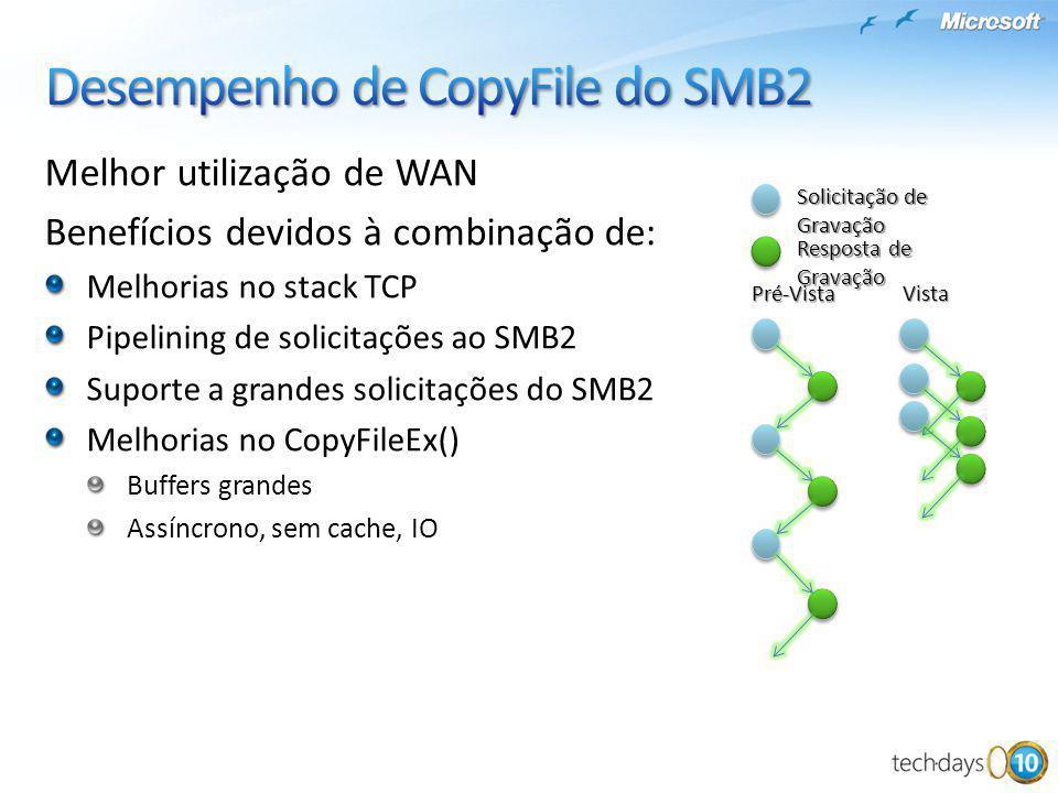 Melhor utilização de WAN Benefícios devidos à combinação de: Melhorias no stack TCP Pipelining de solicitações ao SMB2 Suporte a grandes solicitações