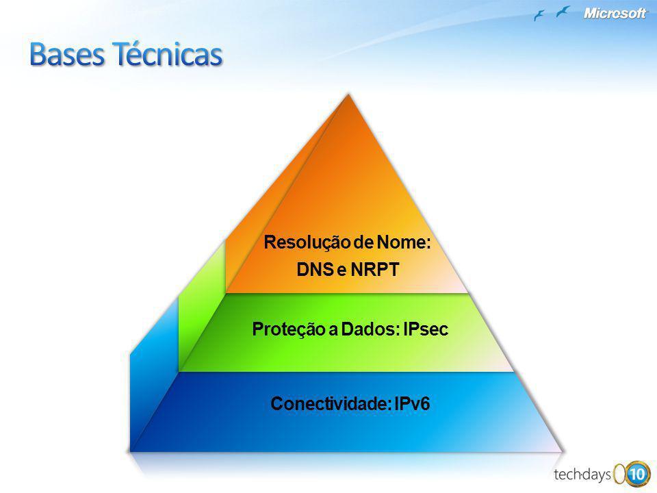 O DirectAccess requer IPv6 Se IPv6 nativo não estiver disponível, clientes remotos usam Tecnologias de Transição IPv6 A rede corporativa pode implantar IPv6 nativo, tecnologias de transição ou NAT-PT Opções do IPv6 O DirectAccess funciona melhor se a Rede Corporativa tiver IPv6 nativo implantado IntranetInternet NAT-PT IPv6 Nativo Tecnologias de Transição IPv6 IPv4
