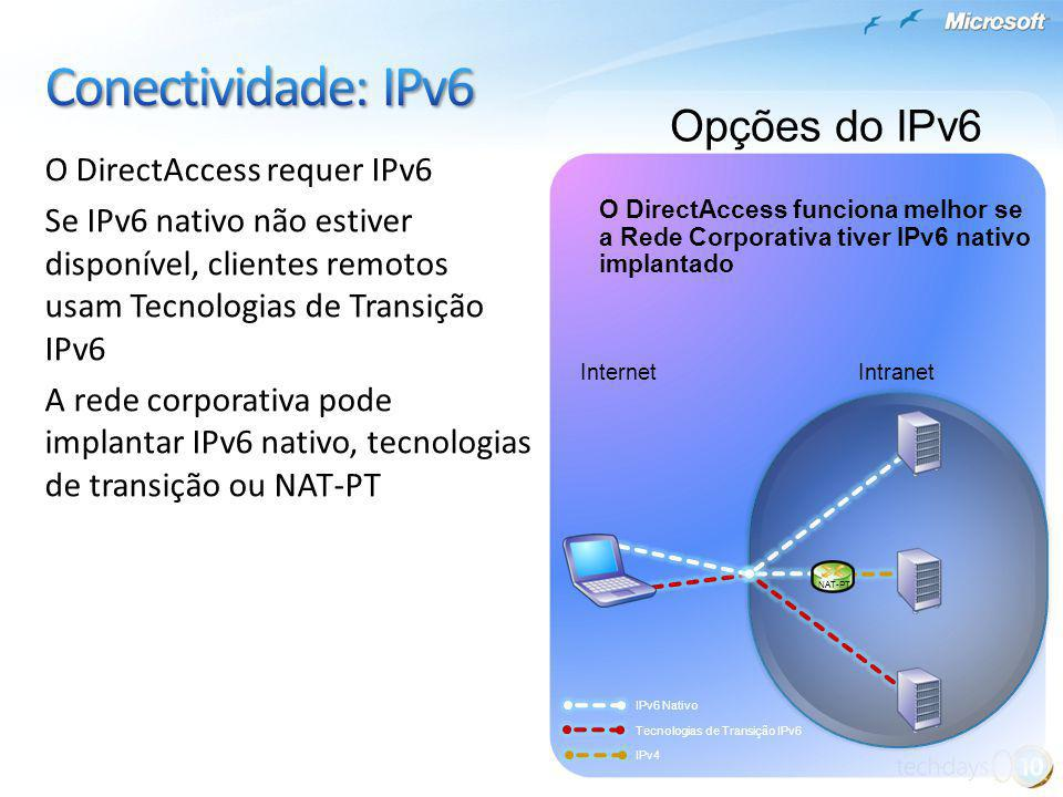 O DirectAccess requer IPv6 Se IPv6 nativo não estiver disponível, clientes remotos usam Tecnologias de Transição IPv6 A rede corporativa pode implanta