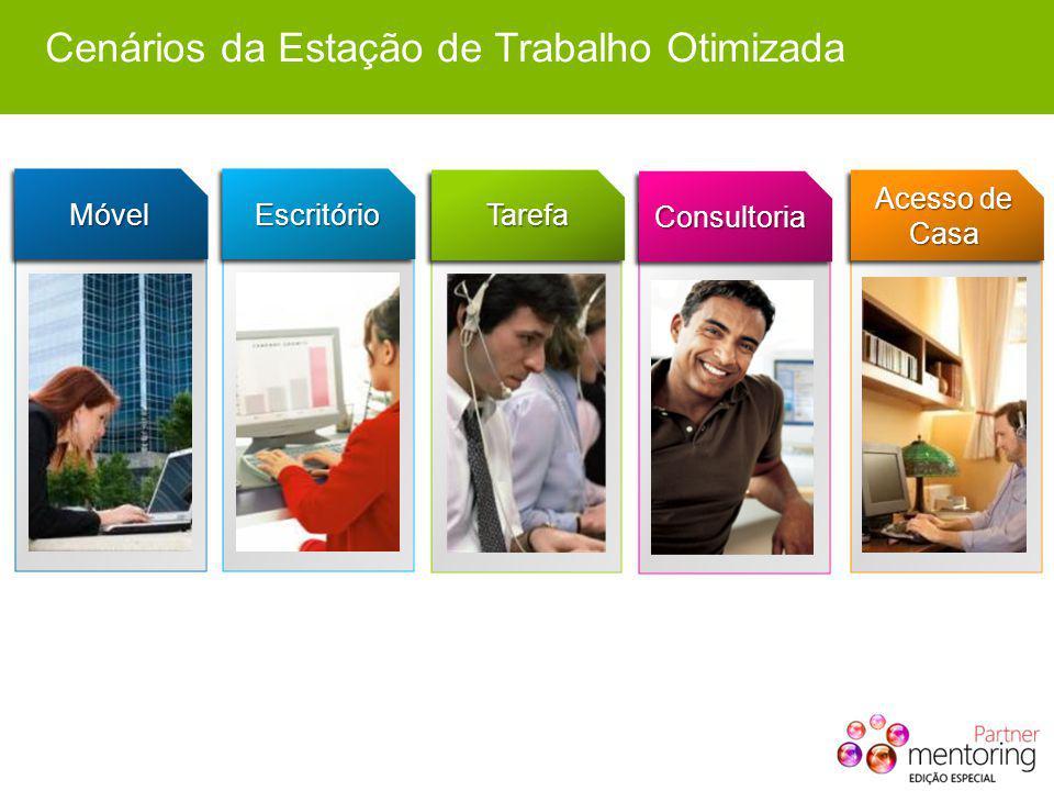 Cenários da Estação de Trabalho Otimizada MóvelEscritório Tarefa Consultoria Acesso de Casa