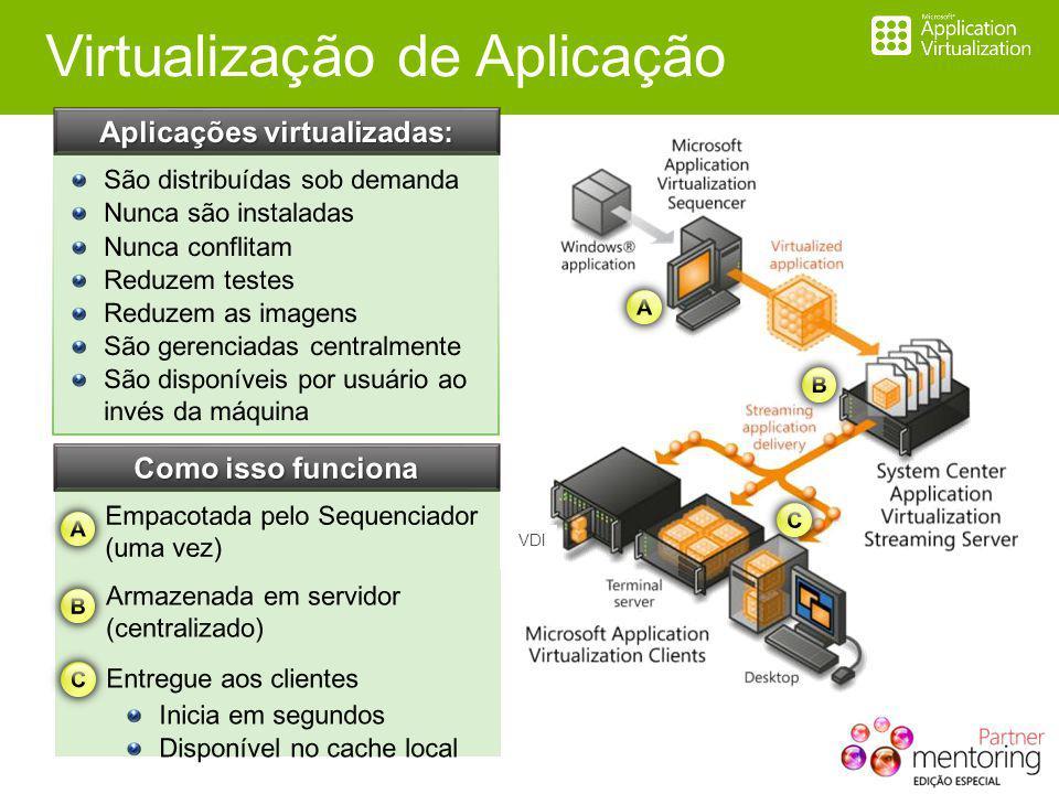 Virtualização de Aplicação VDI