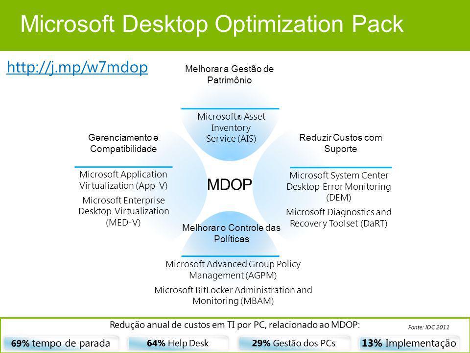 2011 2010 2009 MDOP 2010 App-V 4.6 (Client) MDOP 2010 Refresh App-V 4.5 SP2 (Server) MED-V 1.0 SP1 MDOP 2007 R1 SoftGrid 4.1 MDOP 2007 R2 DART 5.0 AGPM 2.5 DEM 3.0 SoftGrid 4.2 MDOP 2007 AIS 1.0 MDOP 2008 R1 DART 6.0 DEM SP1 MDOP 2008 R2 AGPM 3.0 App-V 4.5 Localization MDOP 2008 AIS 1.5 Ao menos duas atualizações por ano desde seu lançamento em 2007 2007 2008 MDOP: Melhoria Contínua MDOP 2009 R1 MED-V 1.0 App V 4.5 CU1 MDOP 2009 R2 AGPM 4.0 DEM 3.5 DART 6.5 App-V 4.5 SP1 MDOP 2011 App-V 4.6 SP1 MED-V 2.0 MDOP 2011 R2 AIS 2.0 DaRT 7.0 MBAM 1.0