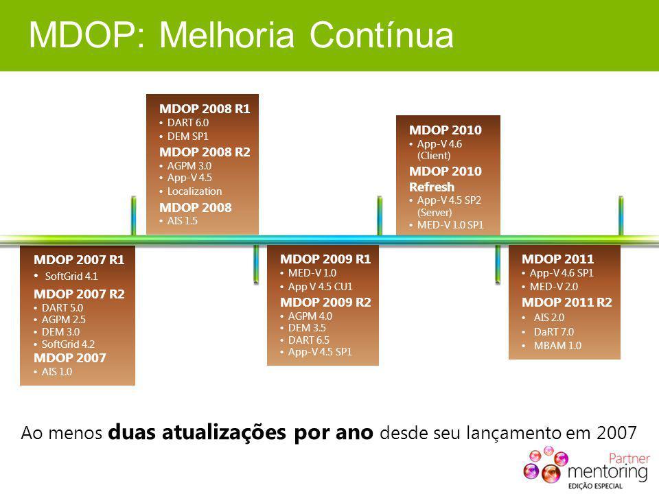 2011 2010 2009 MDOP 2010 App-V 4.6 (Client) MDOP 2010 Refresh App-V 4.5 SP2 (Server) MED-V 1.0 SP1 MDOP 2007 R1 SoftGrid 4.1 MDOP 2007 R2 DART 5.0 AGP