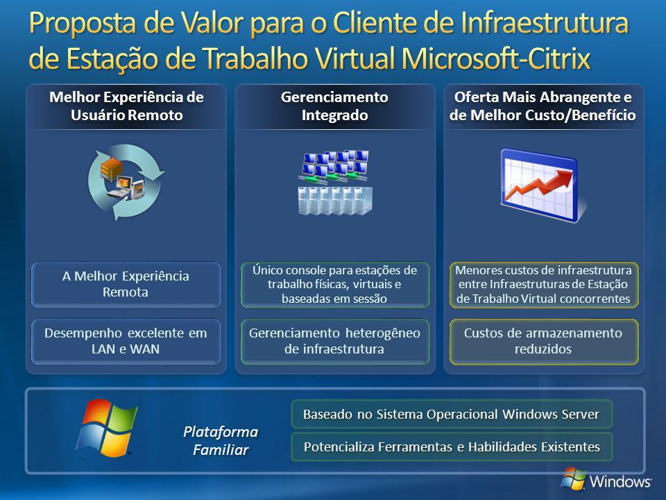Melhor Experiência de Usuário Remoto Gerenciamento Integrado Gerenciamento Integrado Oferta Mais Abrangente e de Melhor Custo/Benefício Plataforma Fam