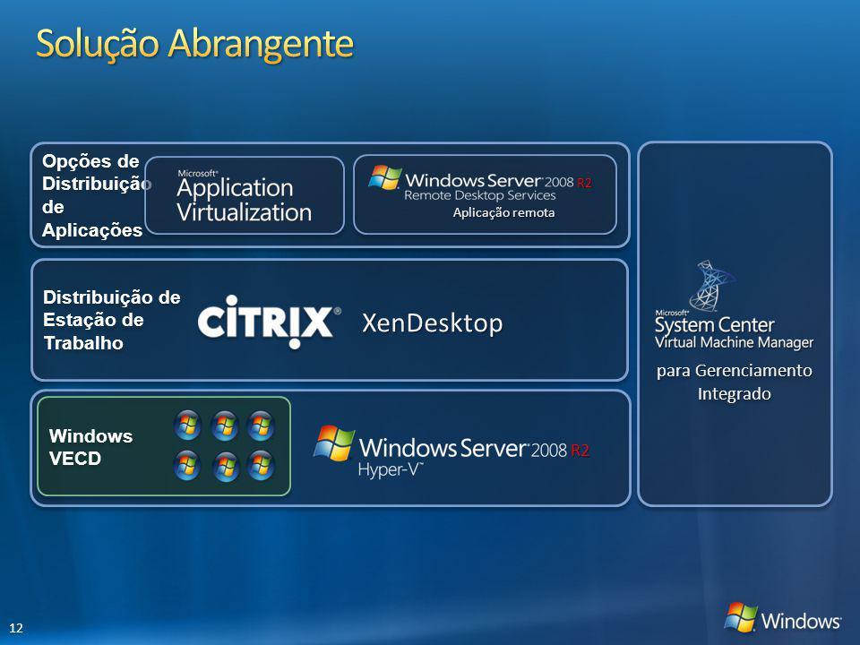 R2 para Gerenciamento Integrado Integrado Distribuição de Estação de Trabalho Opções de Distribuição de Aplicações R2 Aplicação remota Windows VECD Xe