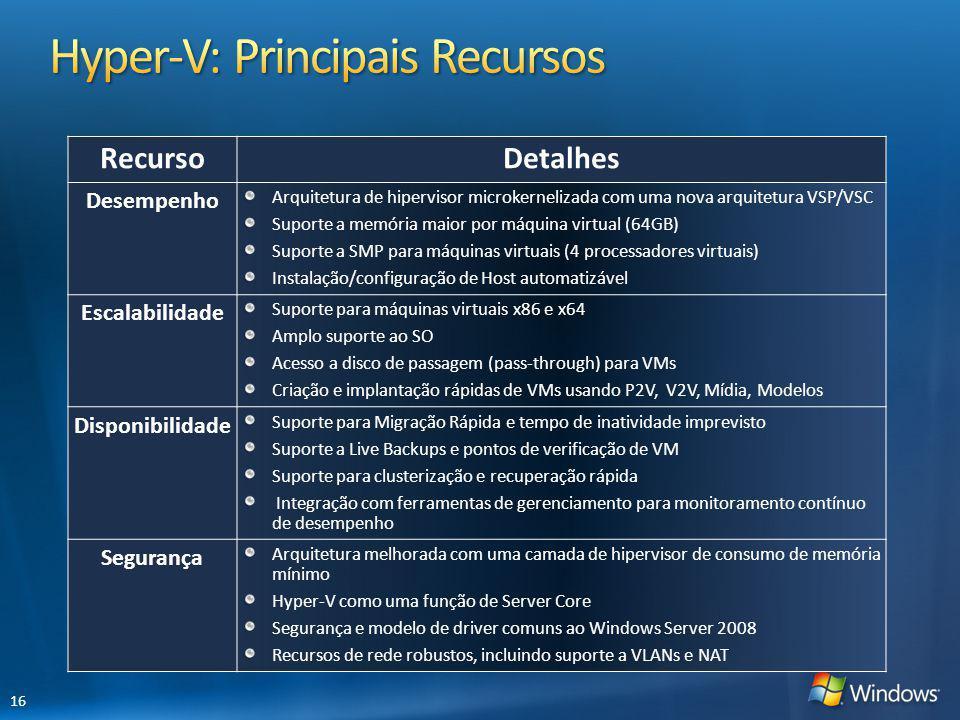 RecursoDetalhes Desempenho Arquitetura de hipervisor microkernelizada com uma nova arquitetura VSP/VSC Suporte a memória maior por máquina virtual (64
