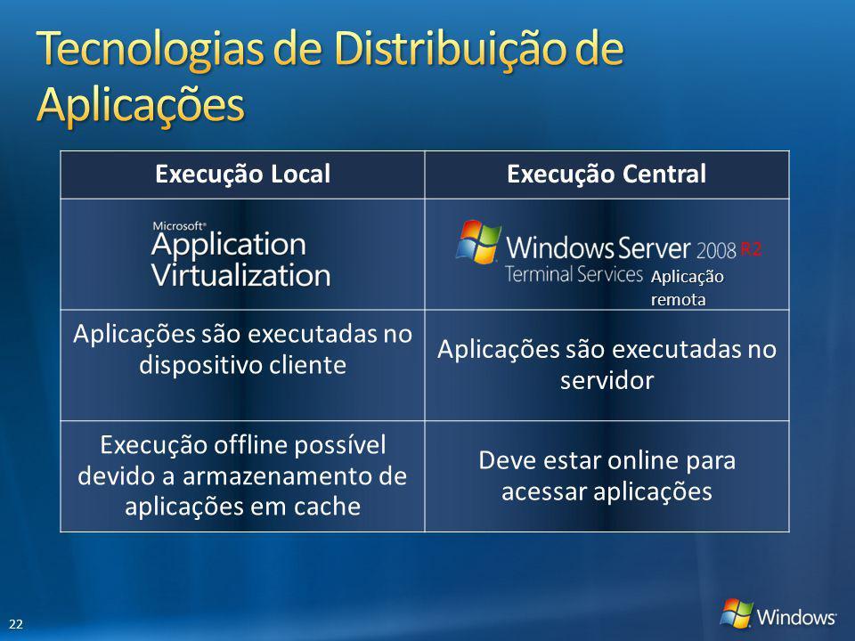 Execução LocalExecução Central Aplicações são executadas no dispositivo cliente Aplicações são executadas no servidor Execução offline possível devido