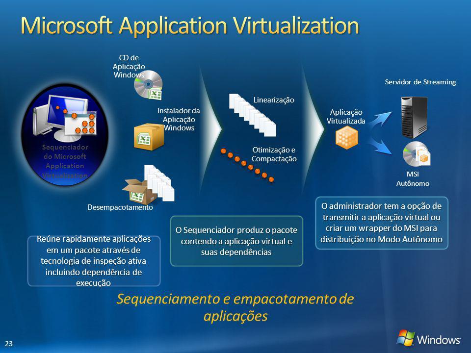 Sequenciador do Microsoft Application Virtualization Reúne rapidamente aplicações em um pacote através de tecnologia de inspeção ativa incluindo depen