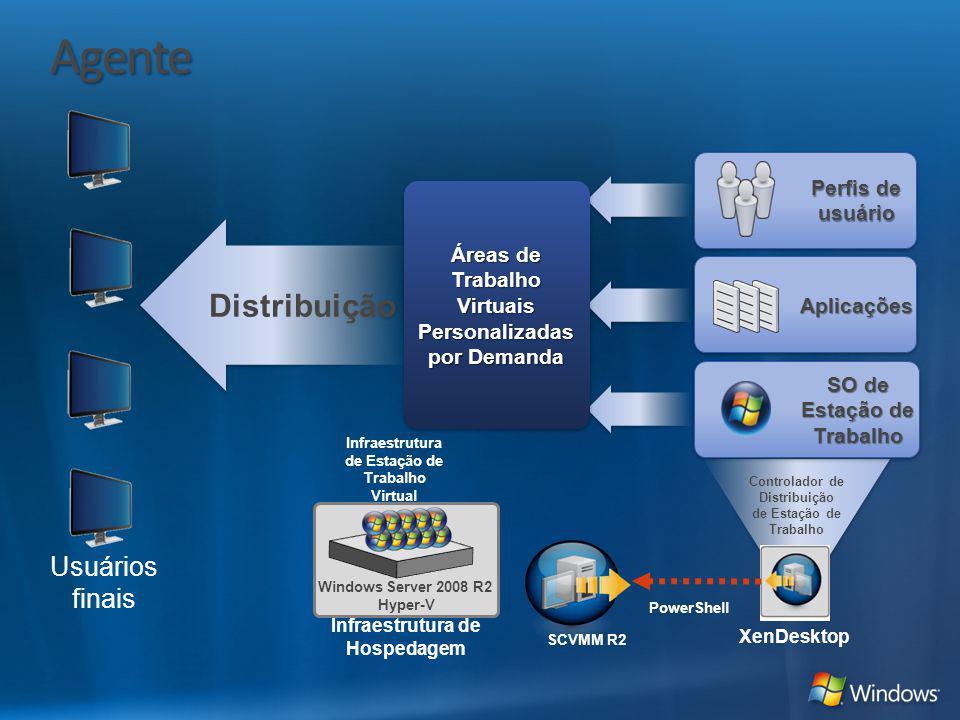 Agente SO de Estação de Trabalho AplicaçõesAplicações Distribuição Usuários finais XenDesktop Controlador de Distribuição de Estação de Trabalho Infra