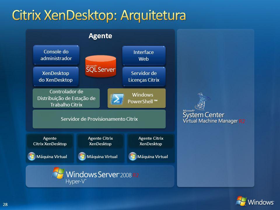Agente Windows PowerShell Máquina Virtual Agente Citrix XenDesktop Agente Citrix XenDesktop Controlador de Distribuição de Estação de Trabalho Citrix
