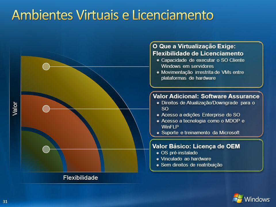 Valor Básico: Licença de OEM OS pré-instalado Vinculado ao hardware Sem direitos de reatribuição Valor Básico: Licença de OEM OS pré-instalado Vincula