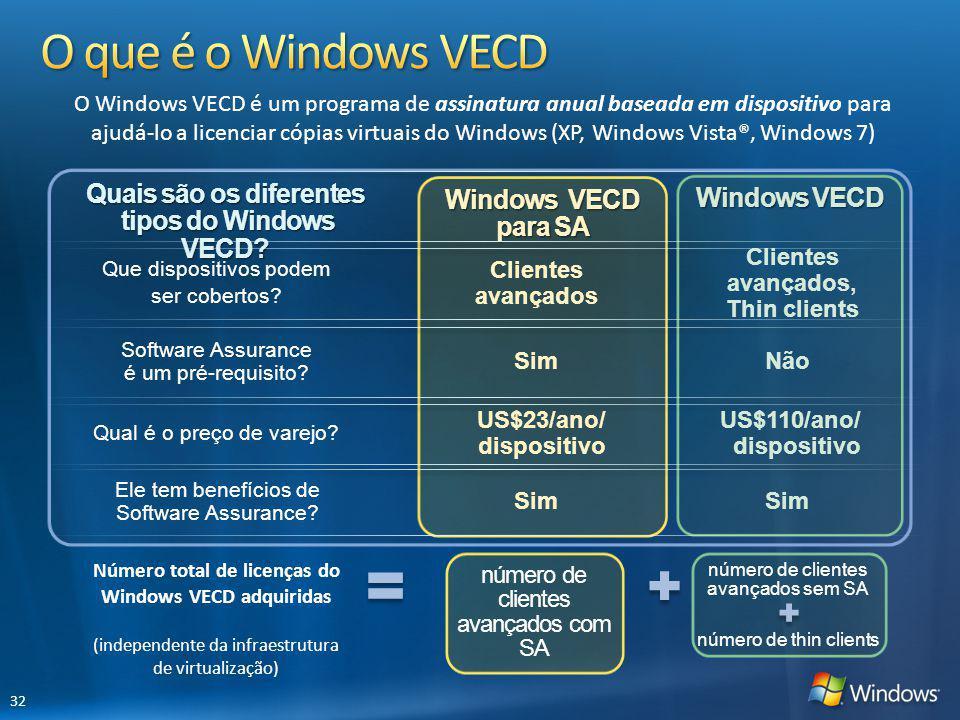 número de clientes avançados com SA Windows VECD Windows VECD para SA Quais são os diferentes tipos do Windows VECD? O Windows VECD é um programa de a
