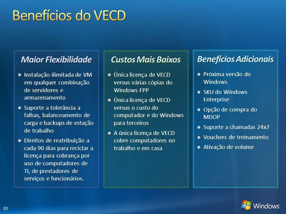 Benefícios Adicionais Próxima versão do Windows SKU do Windows Enterprise Opção de compra do MDOP Suporte a chamadas 24x7 Vouchers de treinamento Ativ